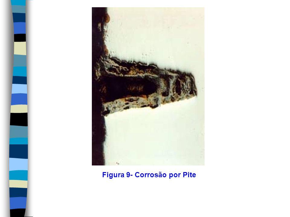 Figura 9- Corrosão por Pite