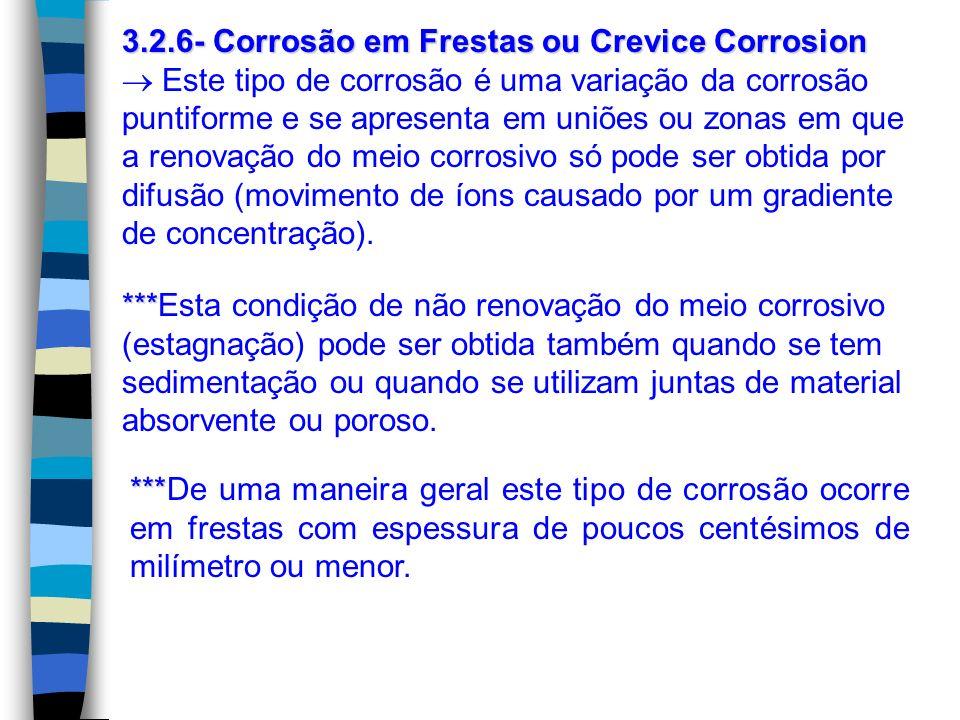 3.2.6- Corrosão em Frestas ou Crevice Corrosion