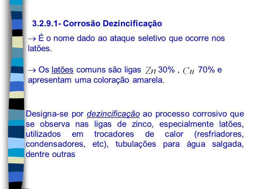 3.2.9.1- Corrosão Dezincificação