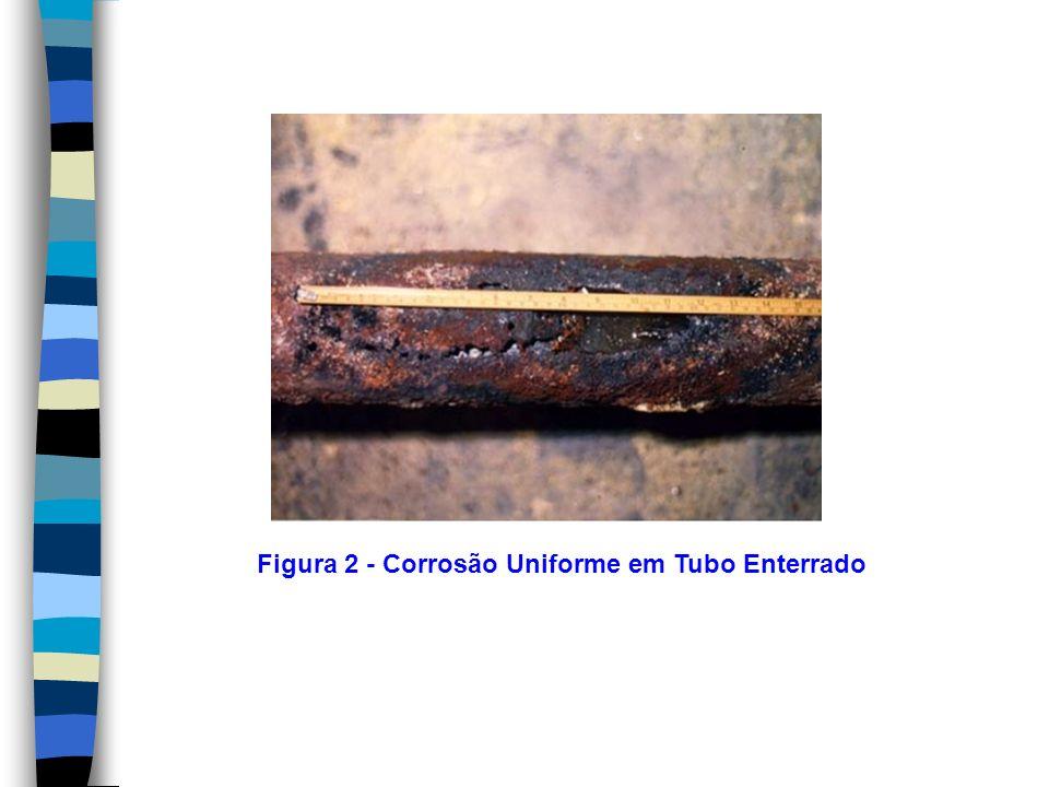 Figura 2 - Corrosão Uniforme em Tubo Enterrado