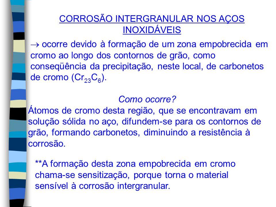 CORROSÃO INTERGRANULAR NOS AÇOS INOXIDÁVEIS