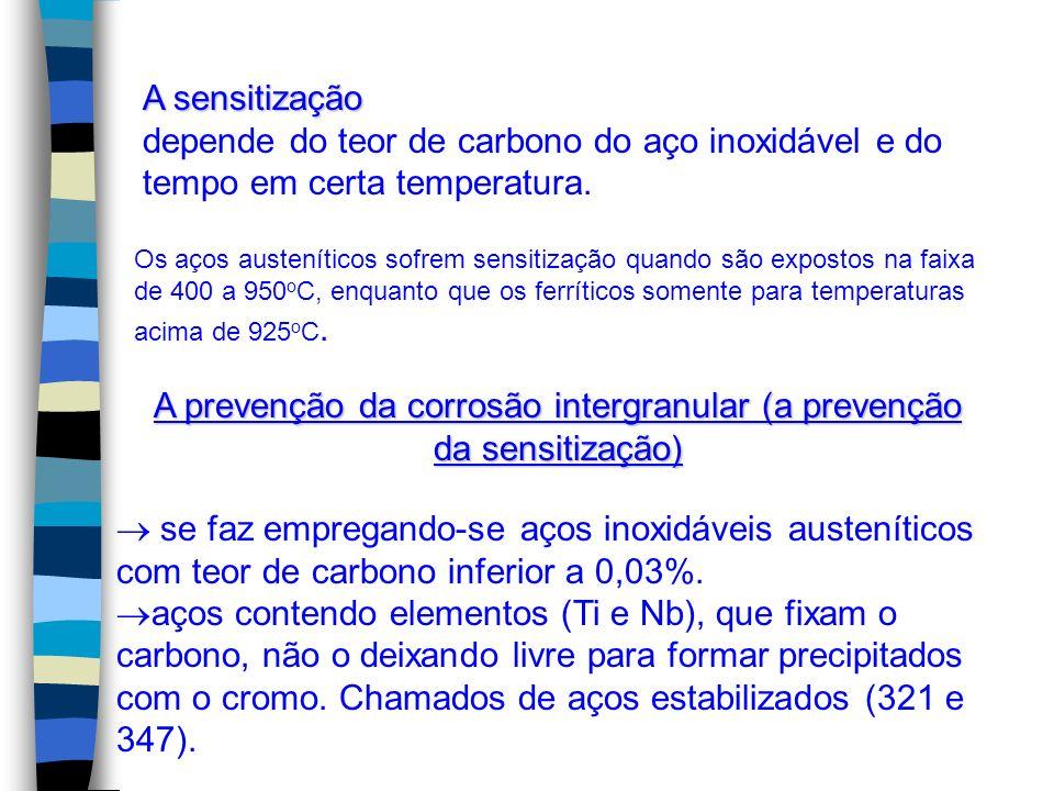A prevenção da corrosão intergranular (a prevenção da sensitização)