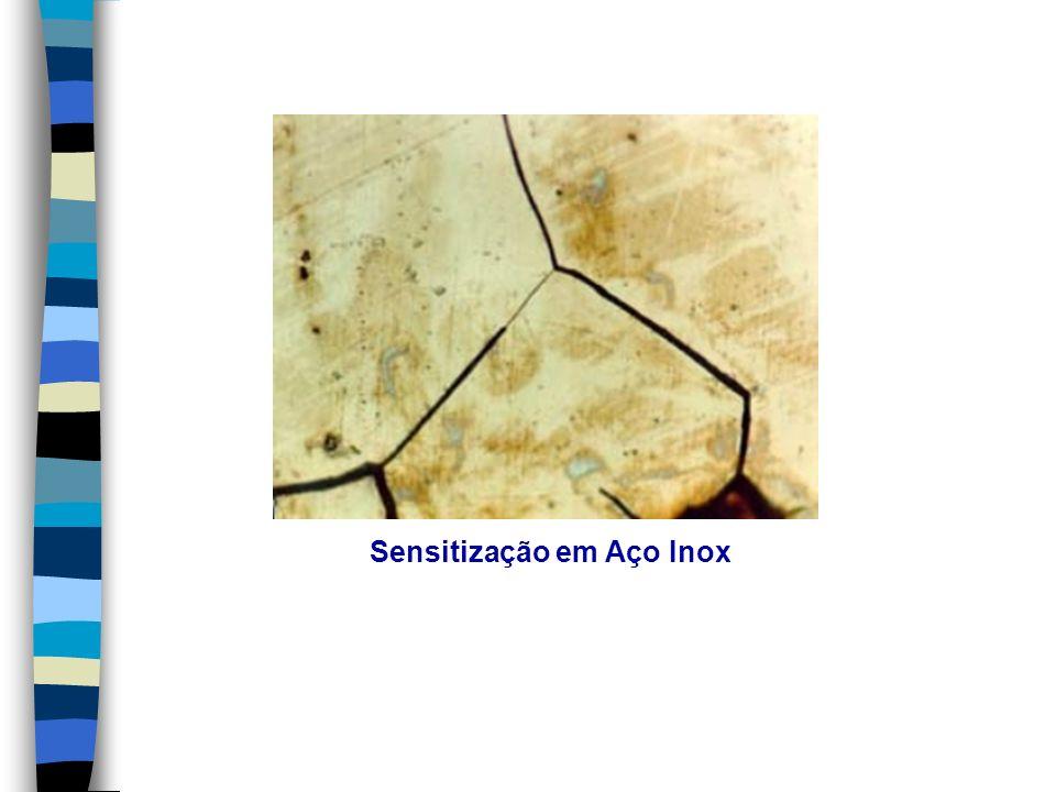 Sensitização em Aço Inox