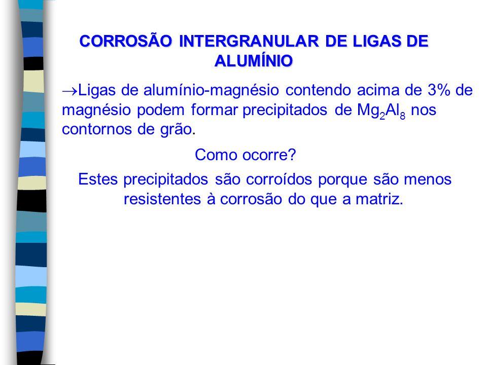 CORROSÃO INTERGRANULAR DE LIGAS DE ALUMÍNIO