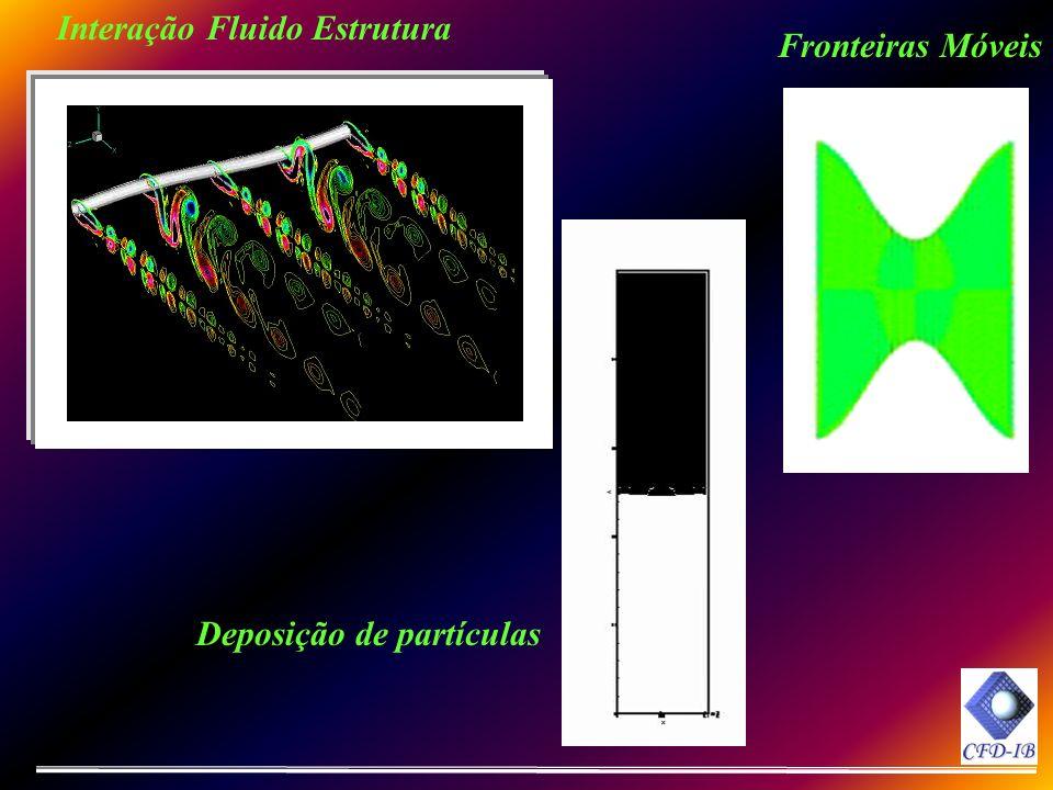 Deposição de partículas