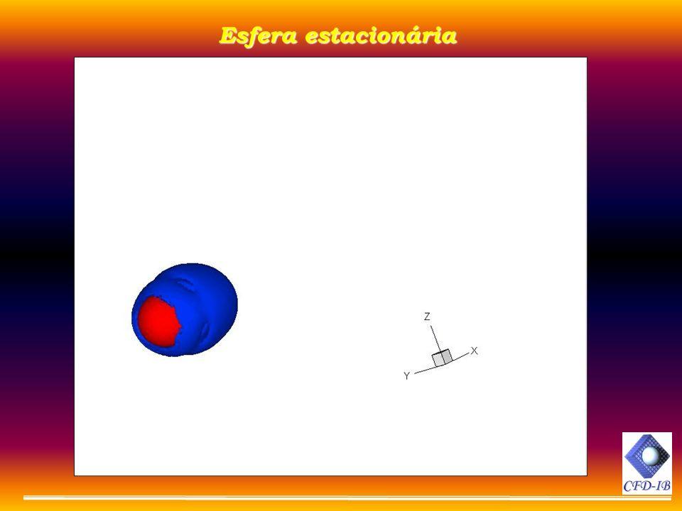 Esfera estacionária