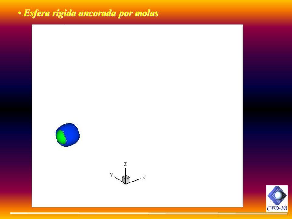 Esfera rígida ancorada por molas