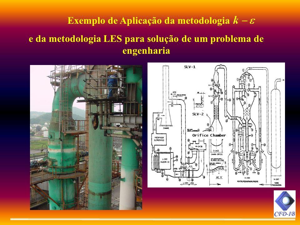 Exemplo de Aplicação da metodologia