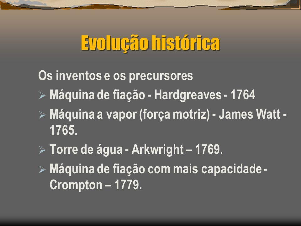 Evolução histórica Os inventos e os precursores