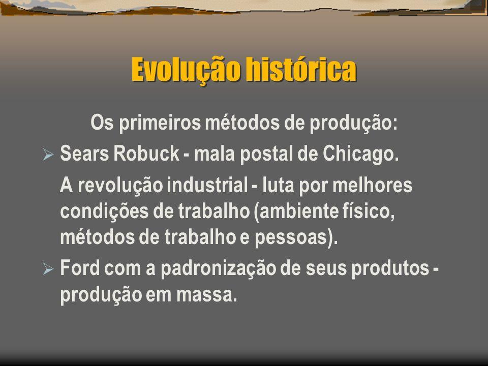 Evolução histórica Os primeiros métodos de produção: