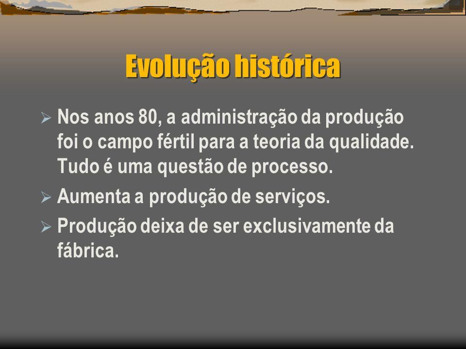 Evolução histórica Nos anos 80, a administração da produção foi o campo fértil para a teoria da qualidade. Tudo é uma questão de processo.