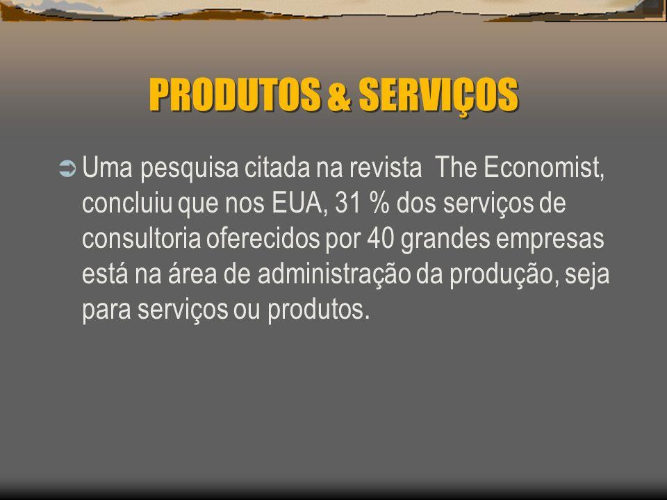 PRODUTOS & SERVIÇOS