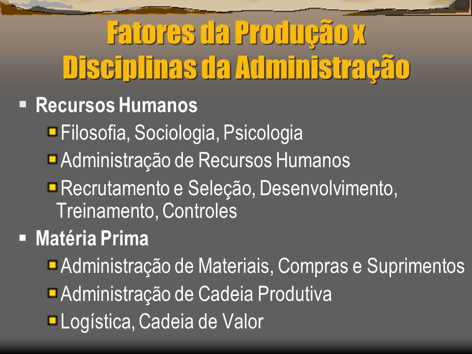 Fatores da Produção x Disciplinas da Administração