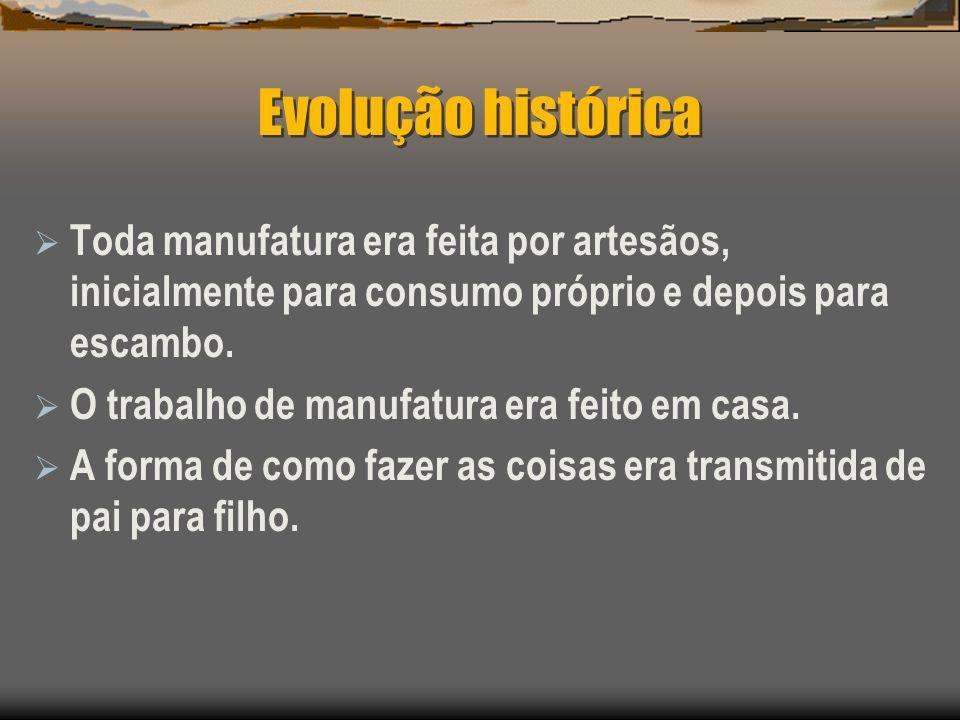 Evolução históricaToda manufatura era feita por artesãos, inicialmente para consumo próprio e depois para escambo.