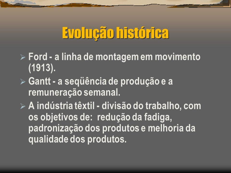 Evolução histórica Ford - a linha de montagem em movimento (1913).