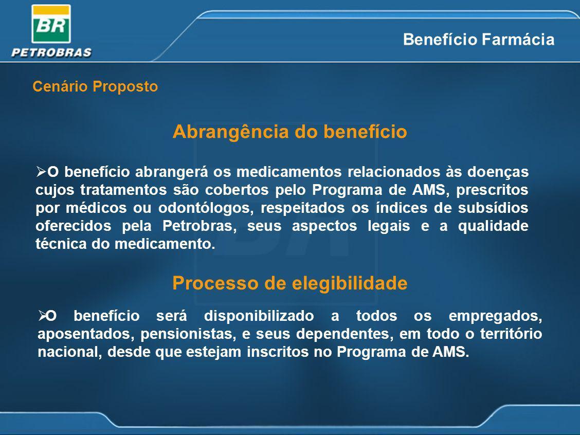 Abrangência do benefício Processo de elegibilidade