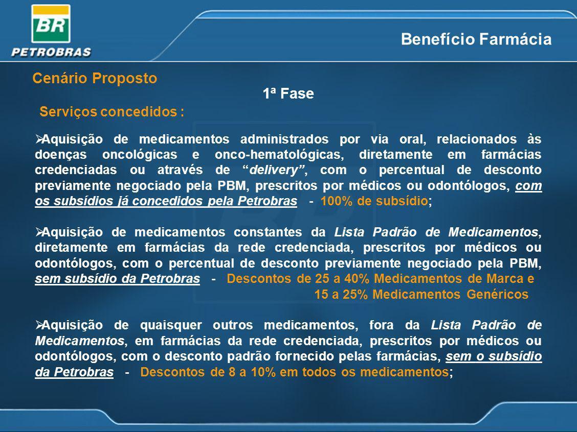 Benefício Farmácia Cenário Proposto 1ª Fase Serviços concedidos :