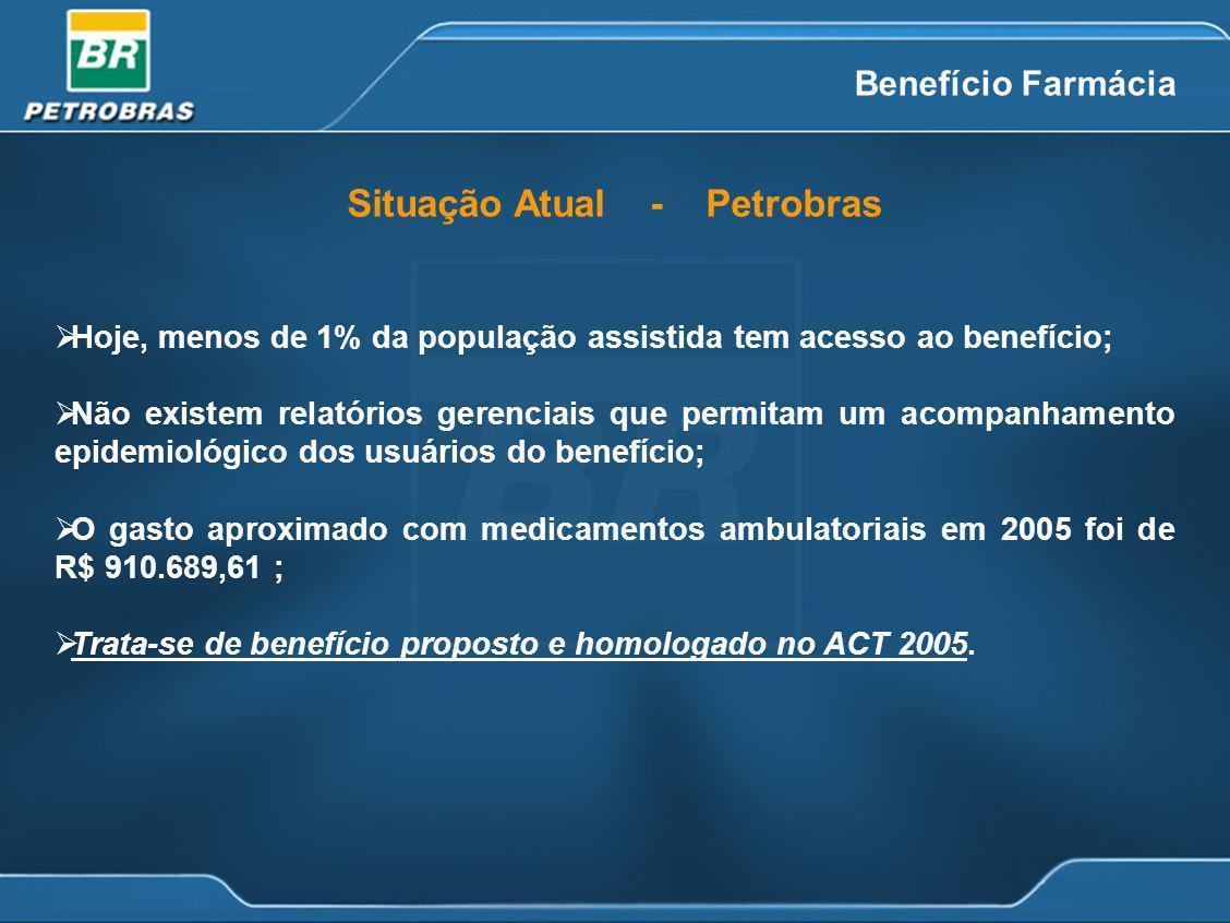 Situação Atual - Petrobras