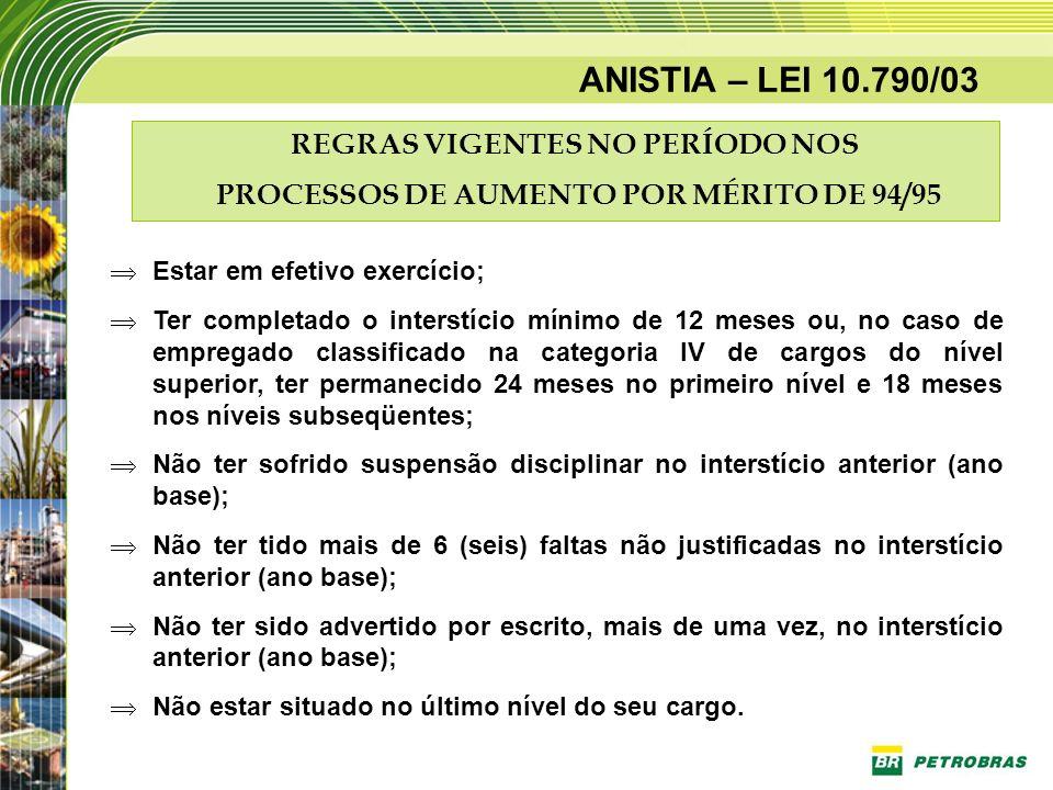 ANISTIA – LEI 10.790/03 REGRAS VIGENTES NO PERÍODO NOS