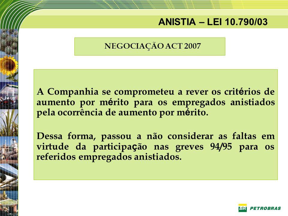 ANISTIA – LEI 10.790/03 NEGOCIAÇÃO ACT 2007.