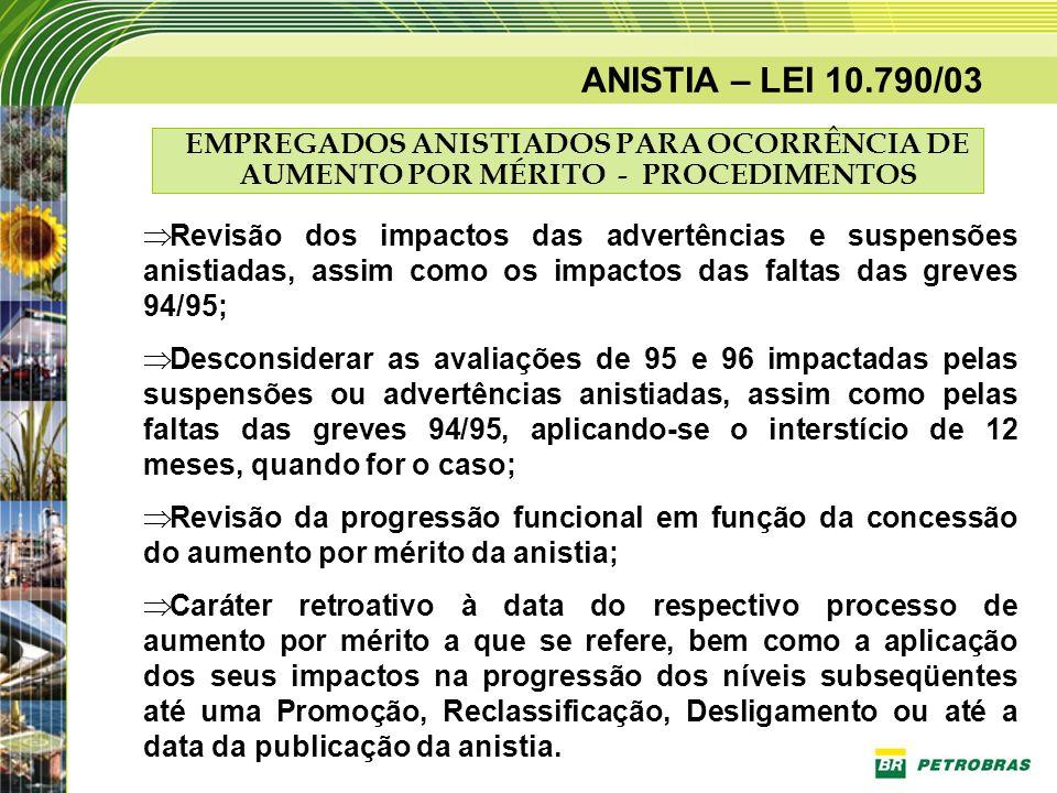 ANISTIA – LEI 10.790/03 EMPREGADOS ANISTIADOS PARA OCORRÊNCIA DE AUMENTO POR MÉRITO - PROCEDIMENTOS.
