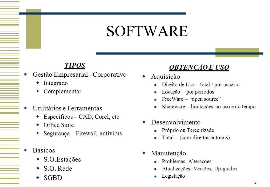 SOFTWARE TIPOS OBTENÇÃO E USO Gestão Empresarial - Corporativo