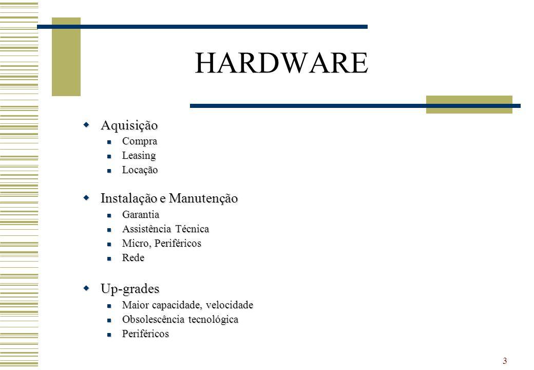 HARDWARE Aquisição Instalação e Manutenção Up-grades Compra Leasing
