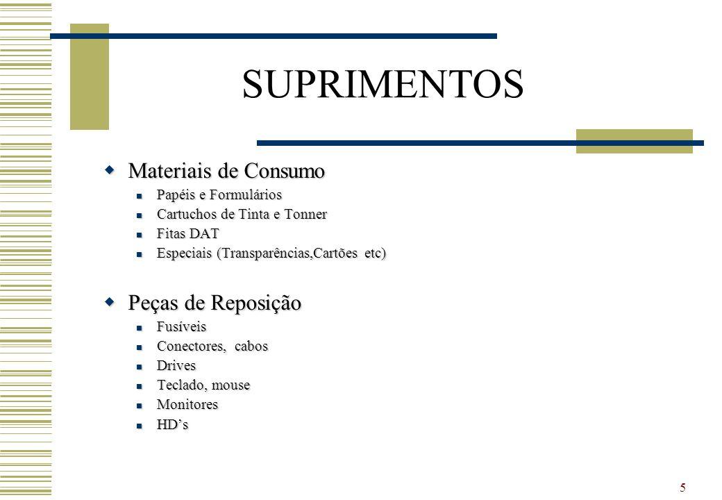 SUPRIMENTOS Materiais de Consumo Peças de Reposição