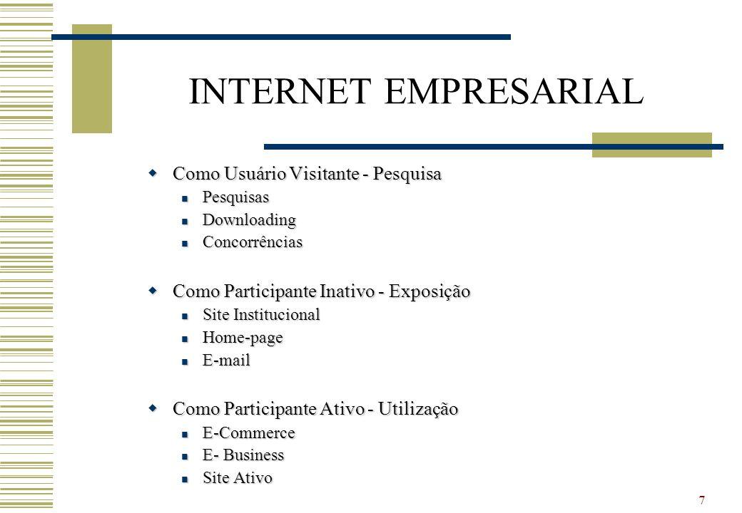 INTERNET EMPRESARIAL Como Usuário Visitante - Pesquisa