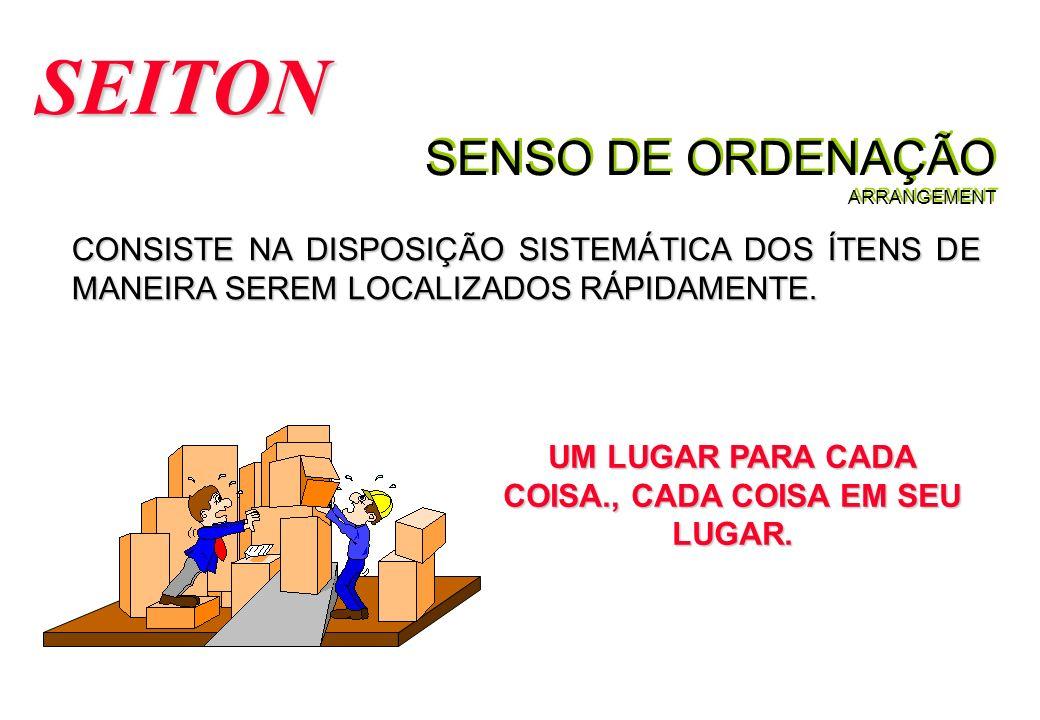 SENSO DE ORDENAÇÃO ARRANGEMENT