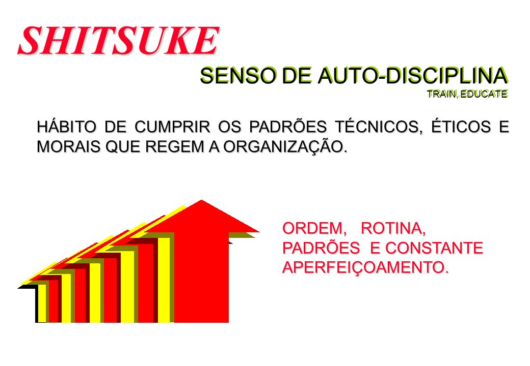 SENSO DE AUTO-DISCIPLINA TRAIN, EDUCATE