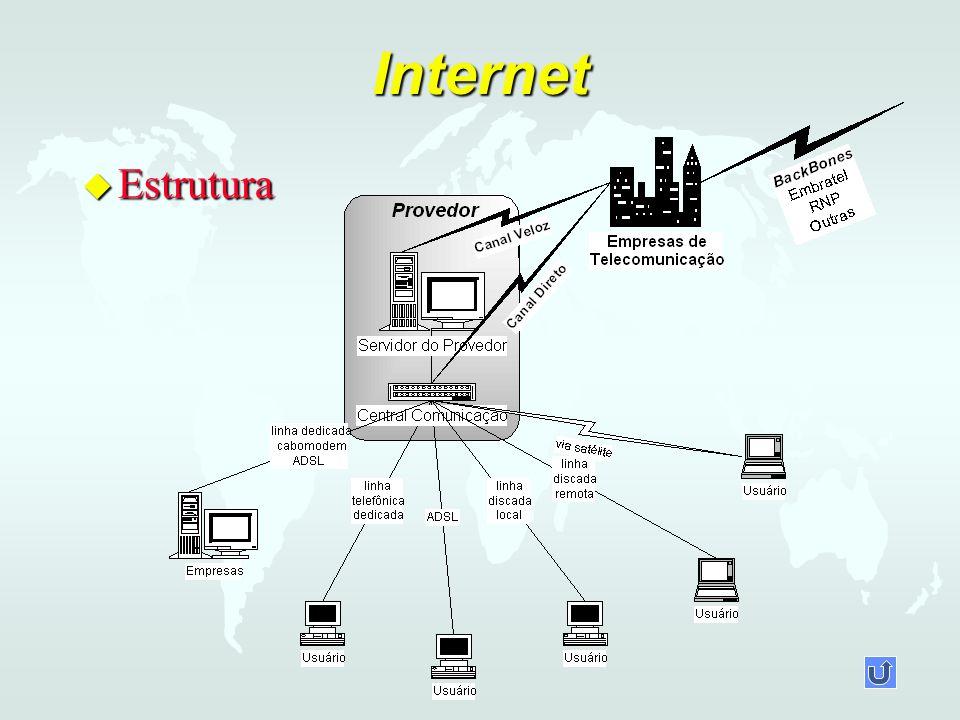 Internet Estrutura