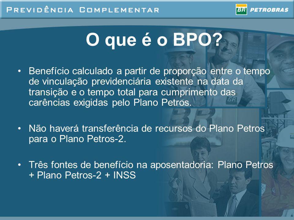O que é o BPO