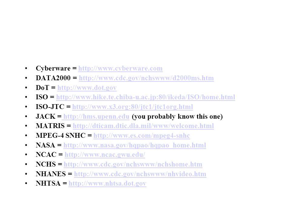 Cyberware = http://www.cyberware.com