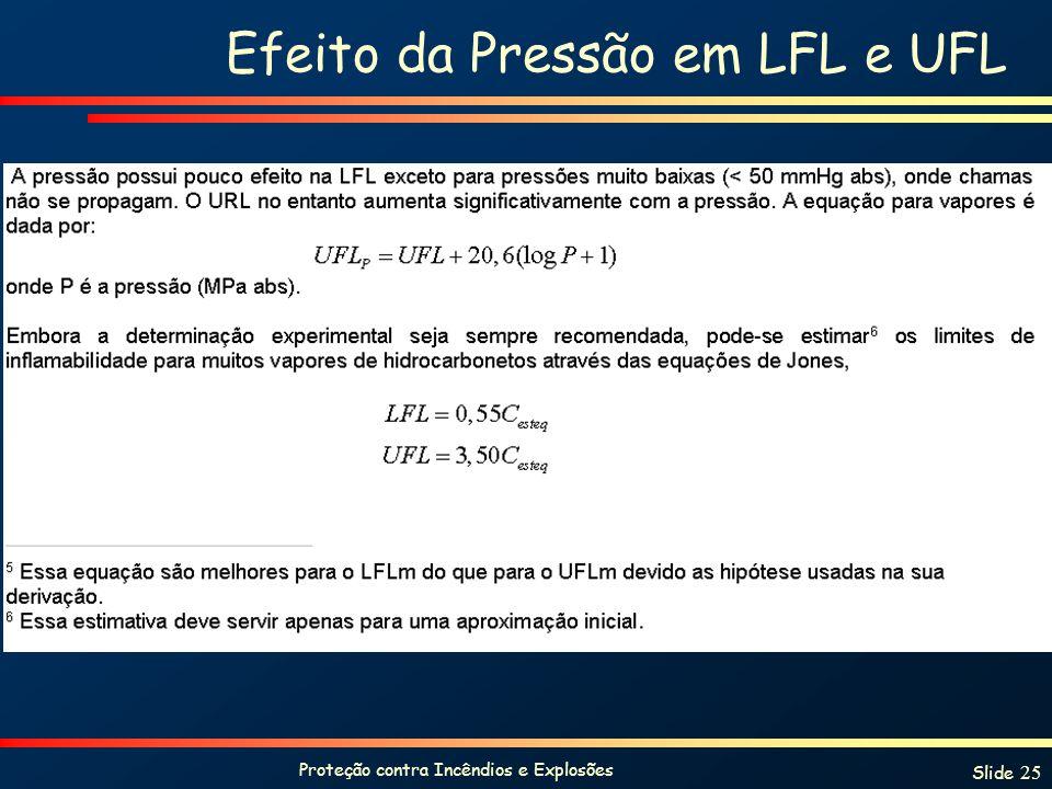 Efeito da Pressão em LFL e UFL