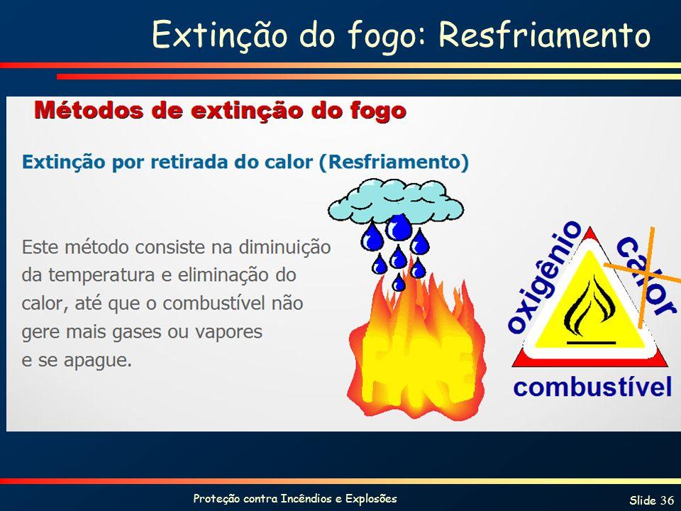 Extinção do fogo: Resfriamento