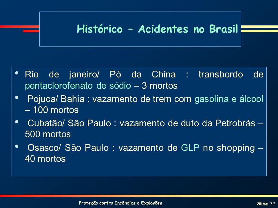 Histórico – Acidentes no Brasil