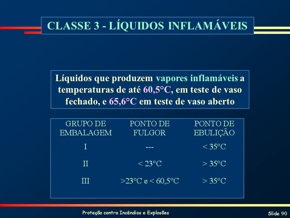 CLASSE 3 - LÍQUIDOS INFLAMÁVEIS