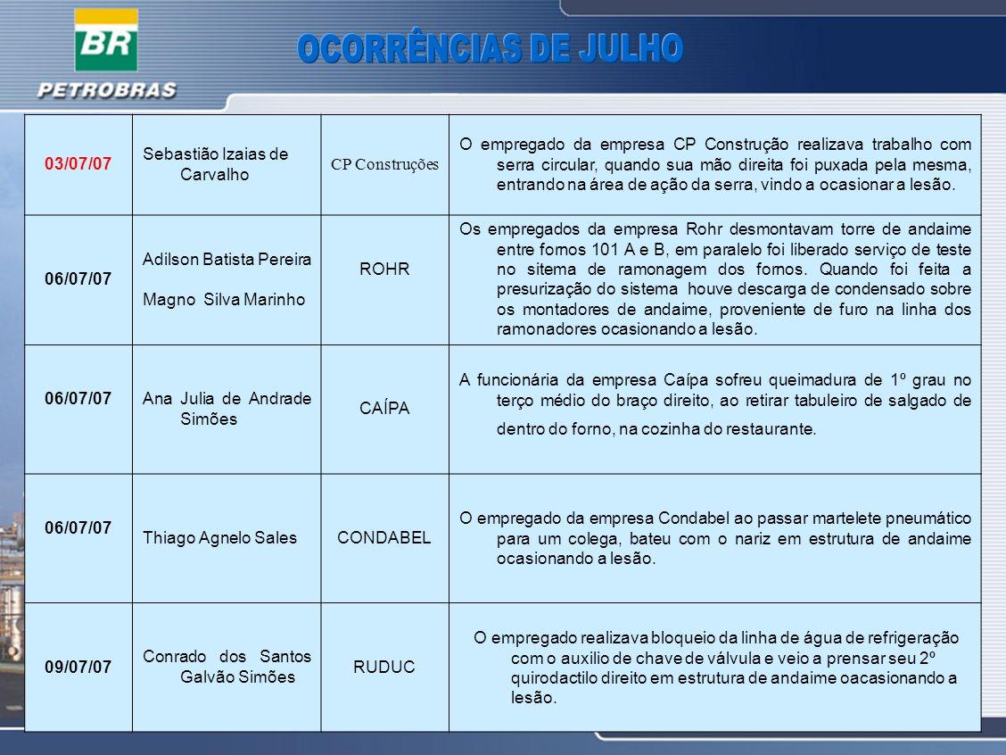 OCORRÊNCIAS DE JULHO 03/07/07 Sebastião Izaias de Carvalho