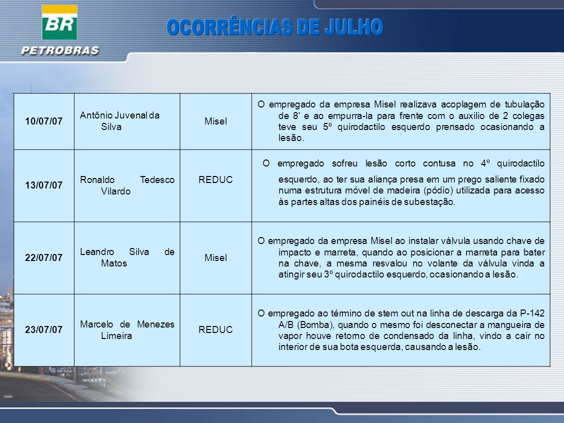 OCORRÊNCIAS DE JULHO 10/07/07. Antônio Juvenal da Silva. Misel.