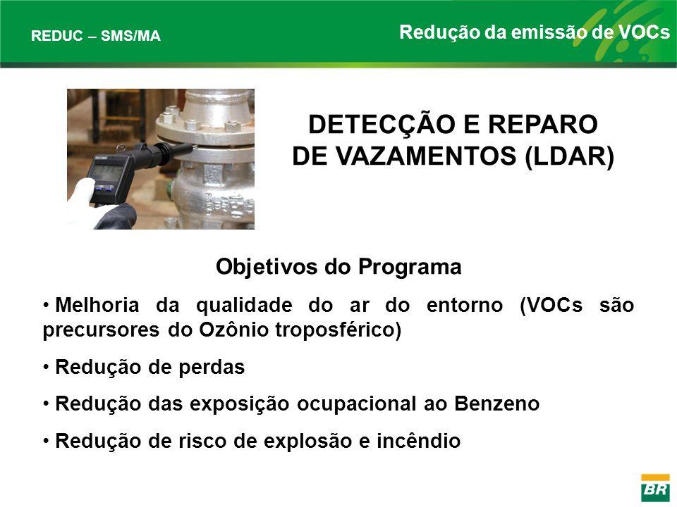 DETECÇÃO E REPARO DE VAZAMENTOS (LDAR)
