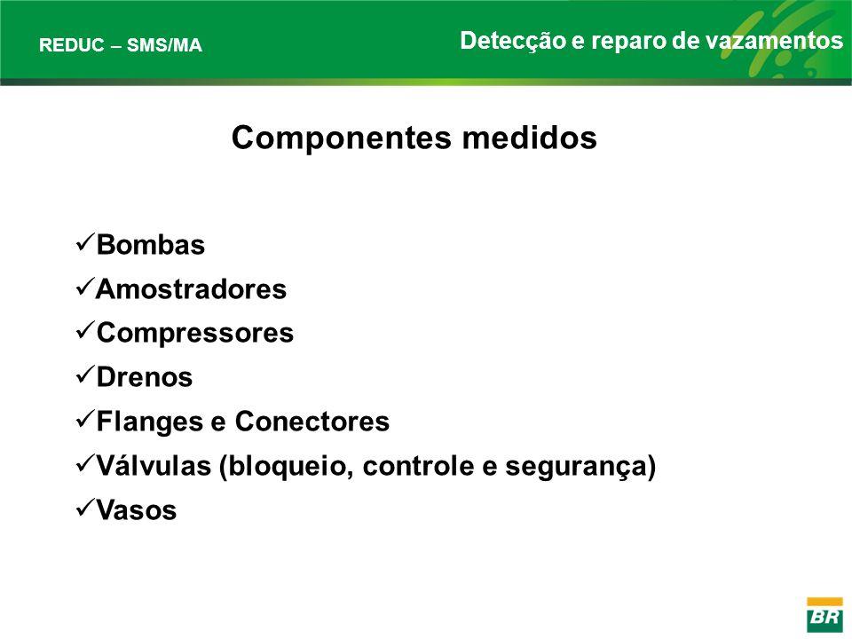 Componentes medidos Bombas Amostradores Compressores Drenos