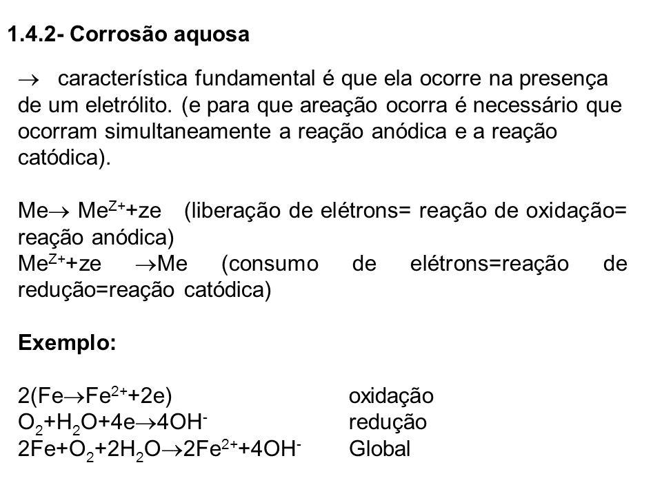1.4.2- Corrosão aquosa