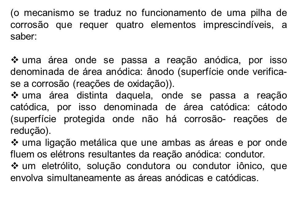 (o mecanismo se traduz no funcionamento de uma pilha de corrosão que requer quatro elementos imprescindíveis, a saber: