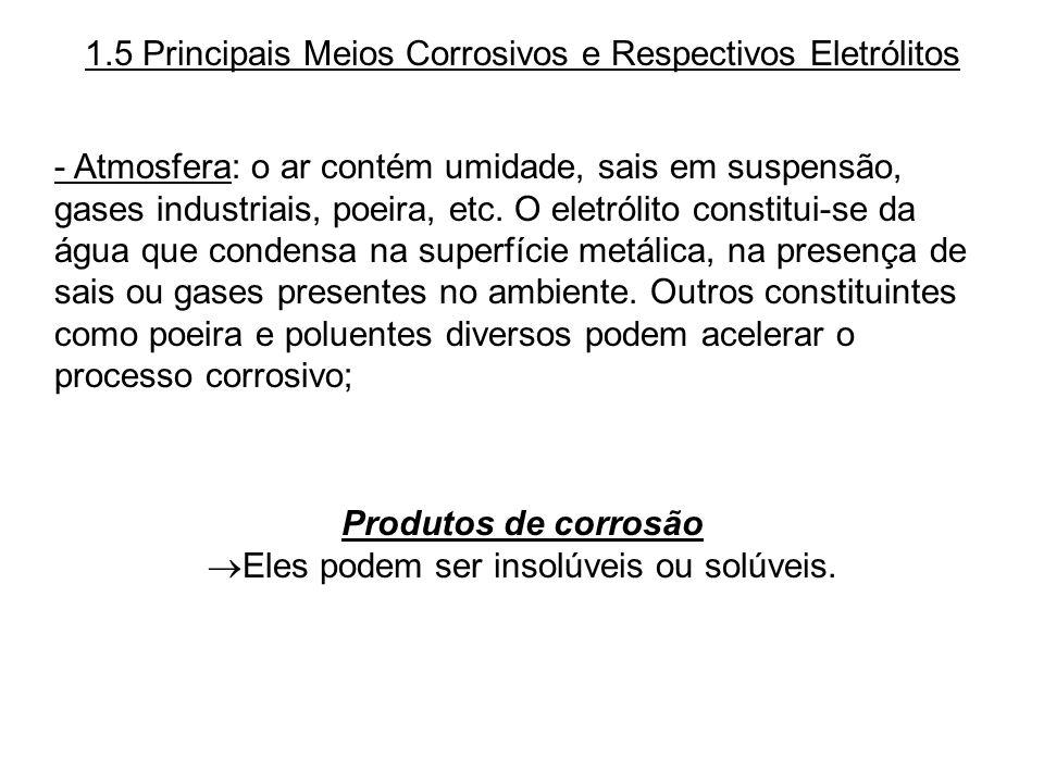 1.5 Principais Meios Corrosivos e Respectivos Eletrólitos