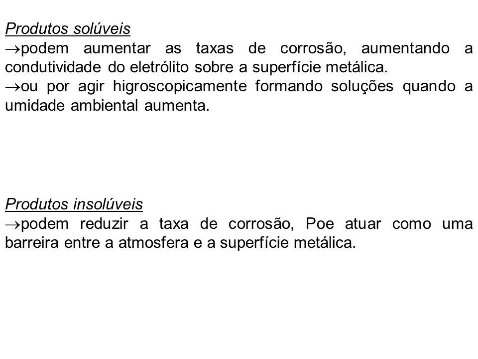 Produtos solúveispodem aumentar as taxas de corrosão, aumentando a condutividade do eletrólito sobre a superfície metálica.