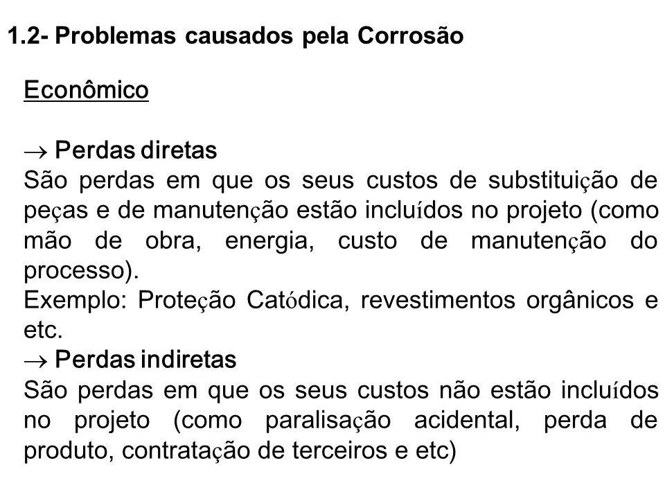 Exemplo: Proteção Catódica, revestimentos orgânicos e etc.