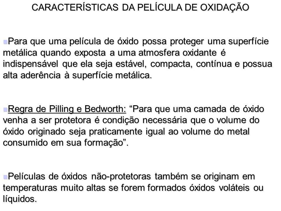 CARACTERÍSTICAS DA PELÍCULA DE OXIDAÇÃO
