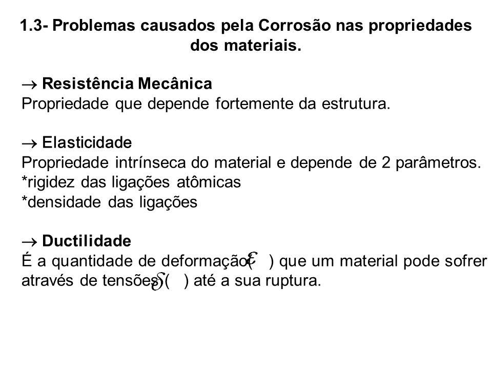 1.3- Problemas causados pela Corrosão nas propriedades dos materiais.
