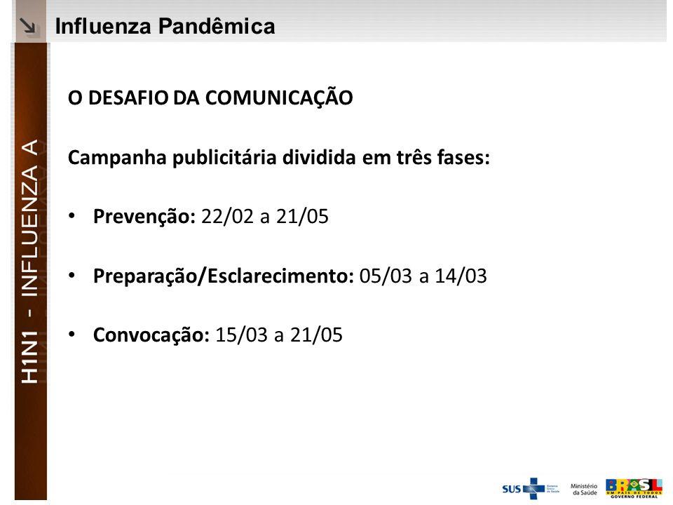 Influenza Pandêmica O DESAFIO DA COMUNICAÇÃO. Campanha publicitária dividida em três fases: Prevenção: 22/02 a 21/05.